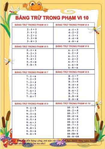 Bảng trừ trong phạm vi 10