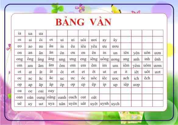 Bảng các vần dành cho học sinh lớp 1