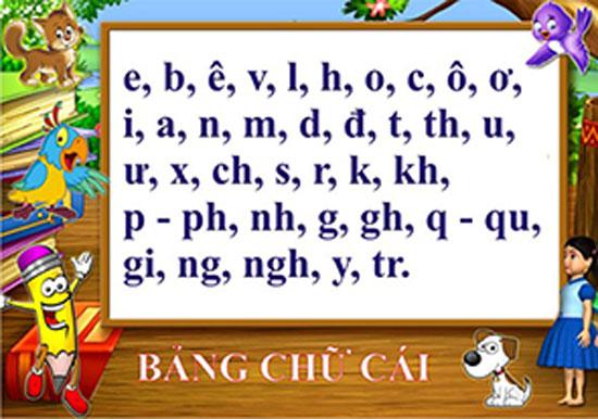 Bảng chữ cái dành cho học sinh lớp 1 và mẫu giáo lớn
