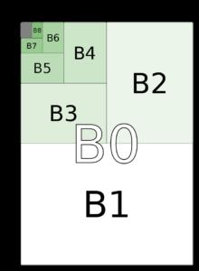 Kích thước khổ giấy B1, B2, B3, B4, B5, B6, B7