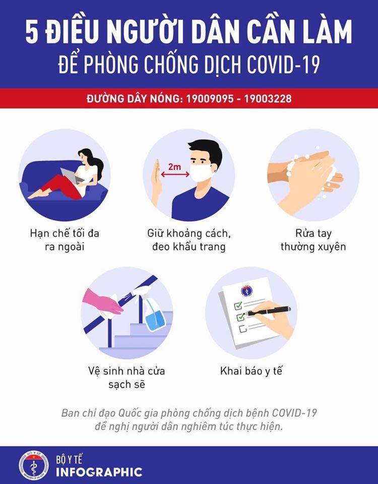 % điều người dân cần làm để phòng chống dịch COVID 19